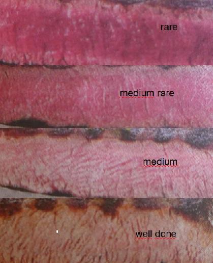 Steak braten - verschiedene Garstufen